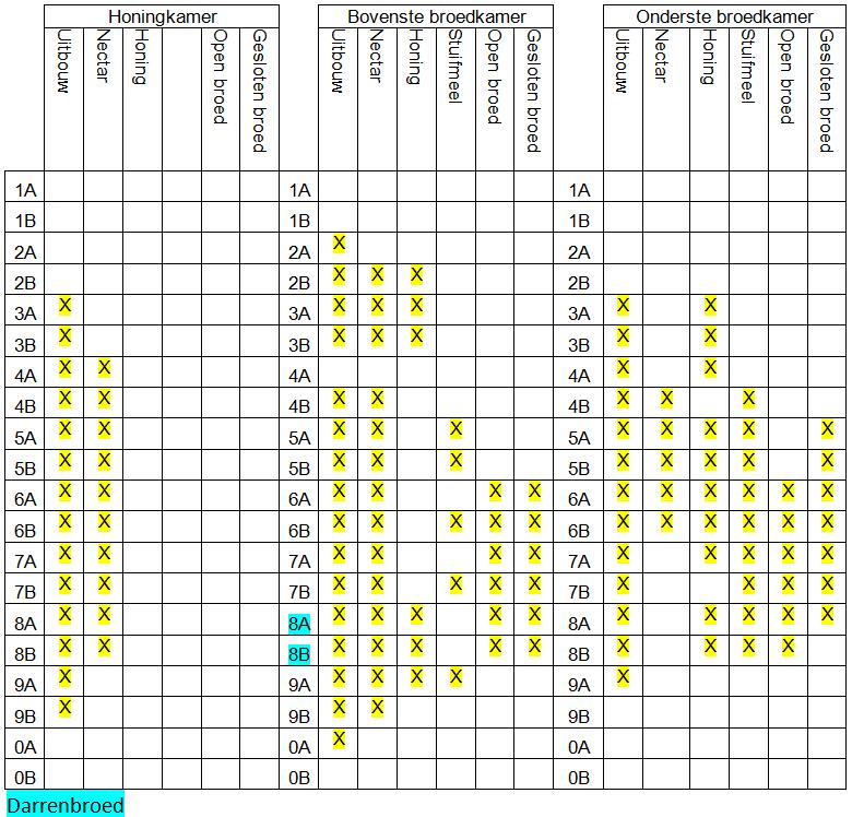 20170408-Bijenkast Ekartweide 001