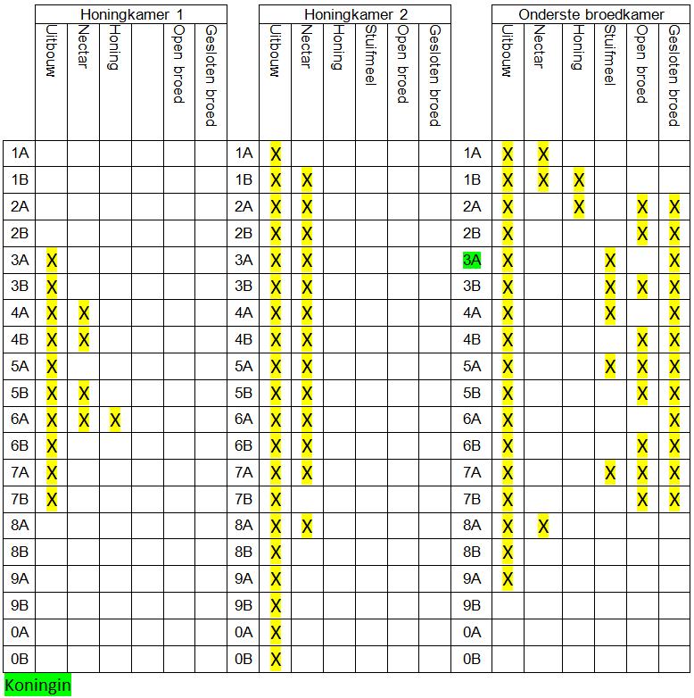 Kast 1 Ekartweide 2017-07-15