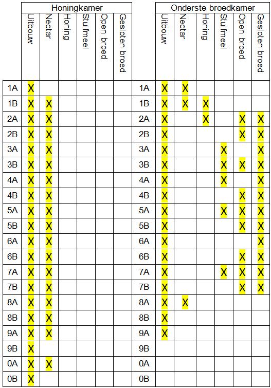 Kast 1 Ekartweide 2017-07-16