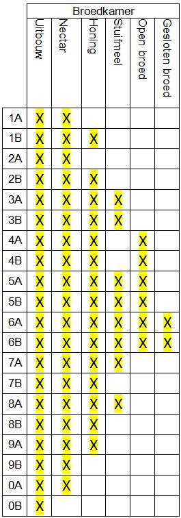 Kast 1 Ekartweide 2017-09-21
