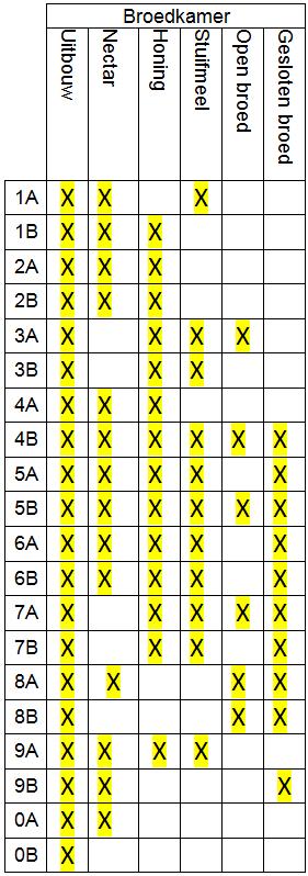 Kast 2 Ekartweide 2017-09-21